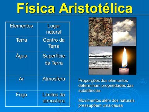 Slide com uma síntese da Física de Aristóteles