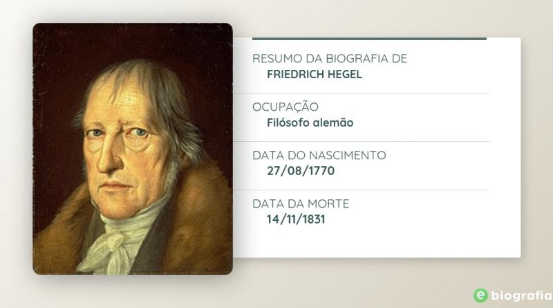 Desenho de Hegel com pequena anotações. Pequena biografia de Hegel
