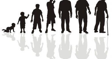 Uma sequência de sombras de pessoas desde uma criança engatinhando até um velhinho com muleta. Então Quantos anos Você tem?