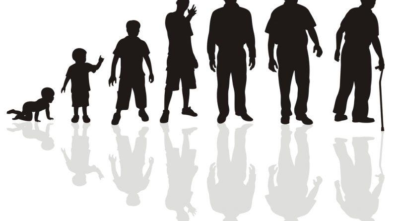 Como saber quantos anos você tem? Qual a sua idade? As três idades: cronológica, biológica e psicológica.